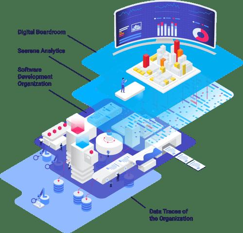 Management einer Software-Entwicklungs-Organisation mit Software-Analytics
