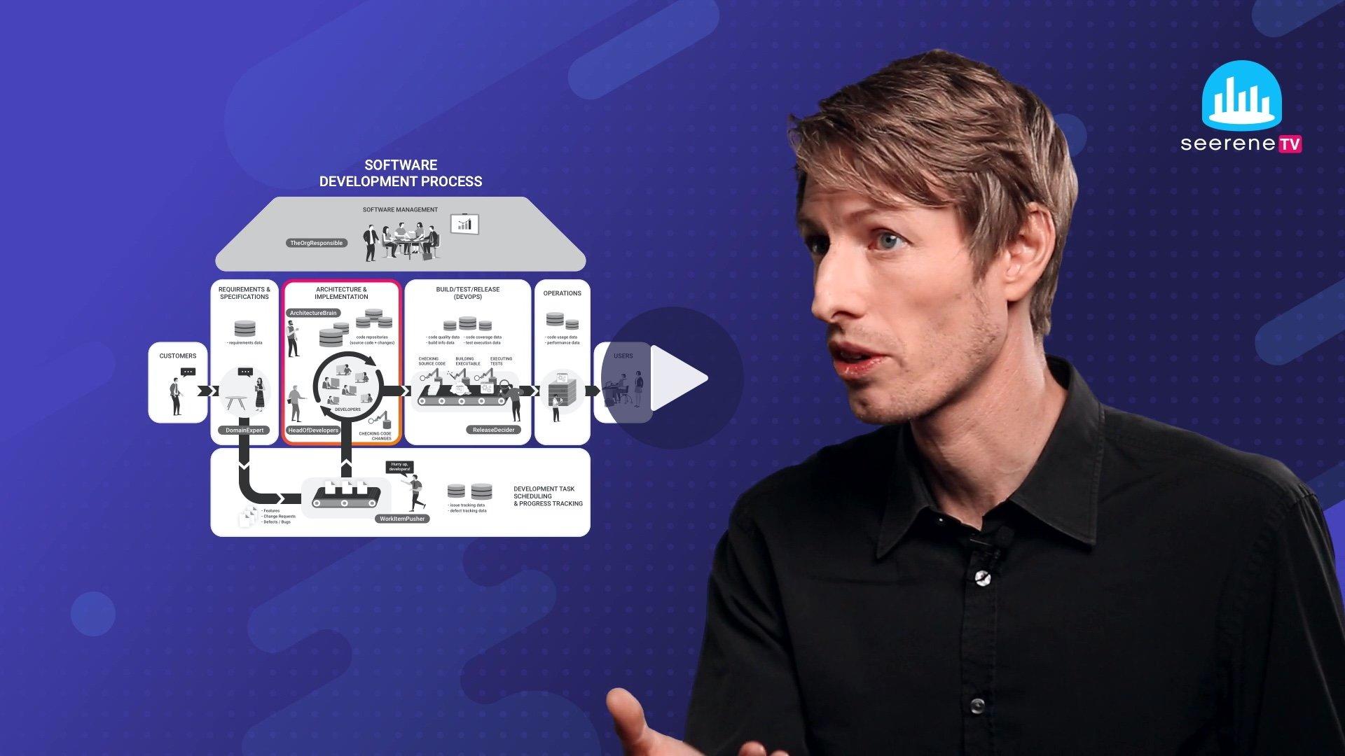 Seerene_video_Cost-factors_in_software_development-thumb