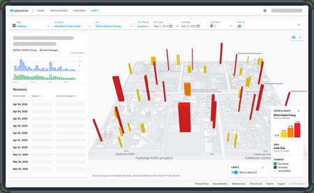 Softwarekarten zeigen Aauffälligkeiten und geben erforderliche Transparenz