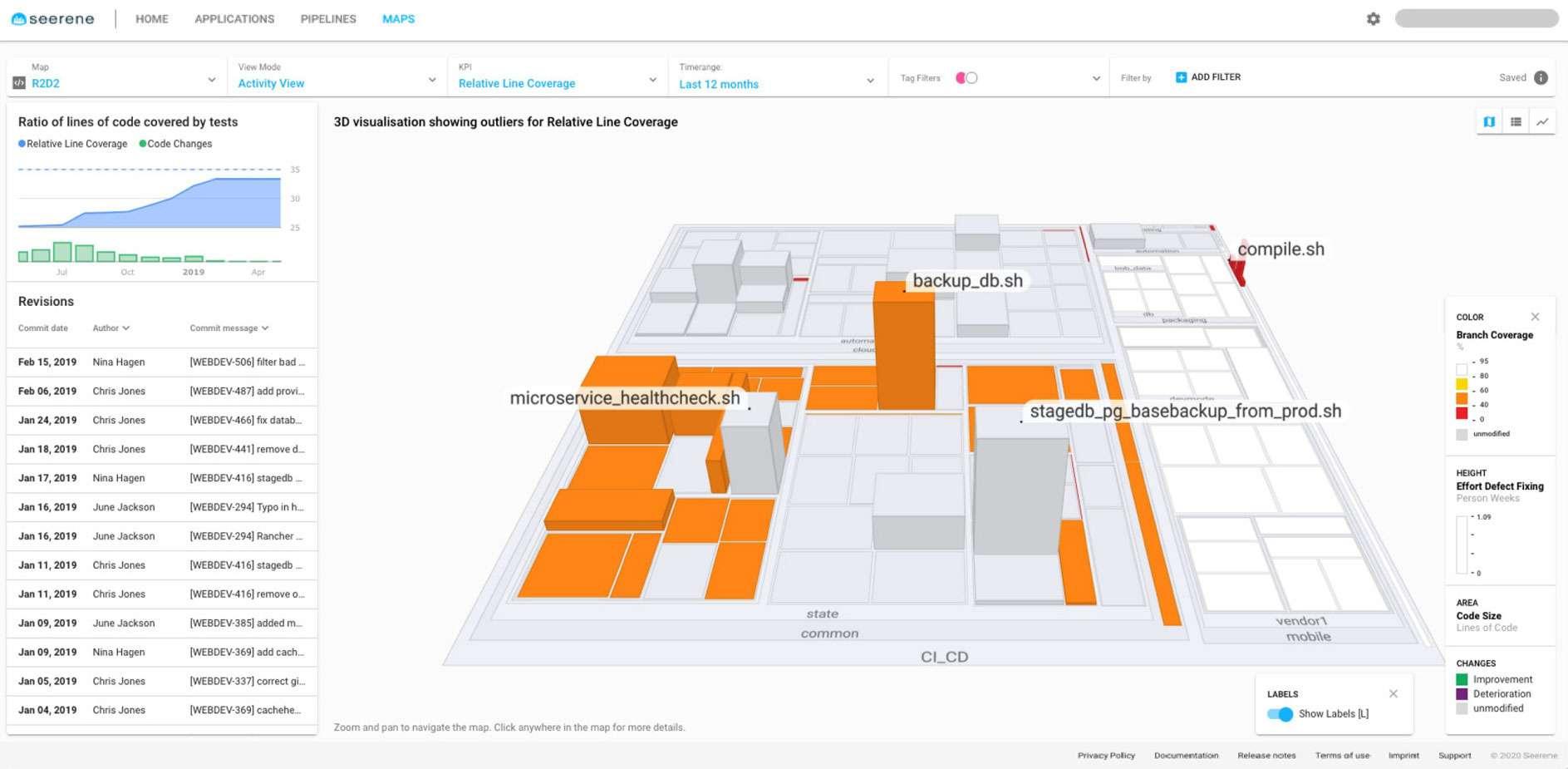 Seerene-Features_Visualization