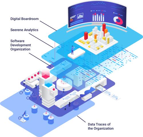 Software Process Mining