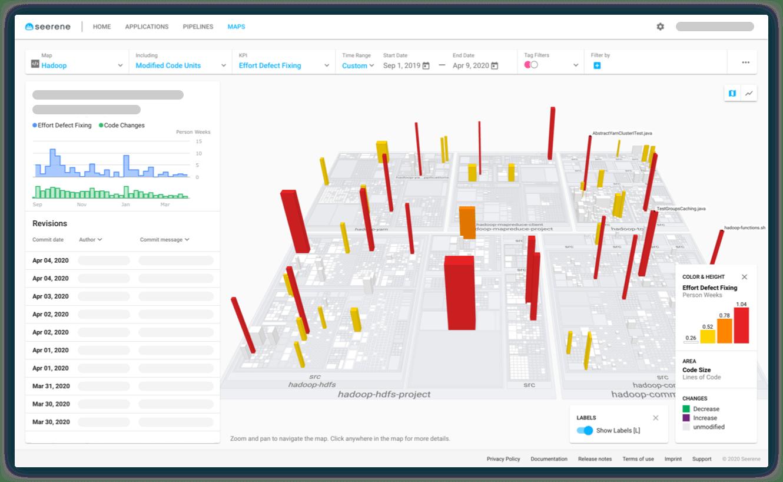 See-Understand-Improve_Seerene_Platform_Map