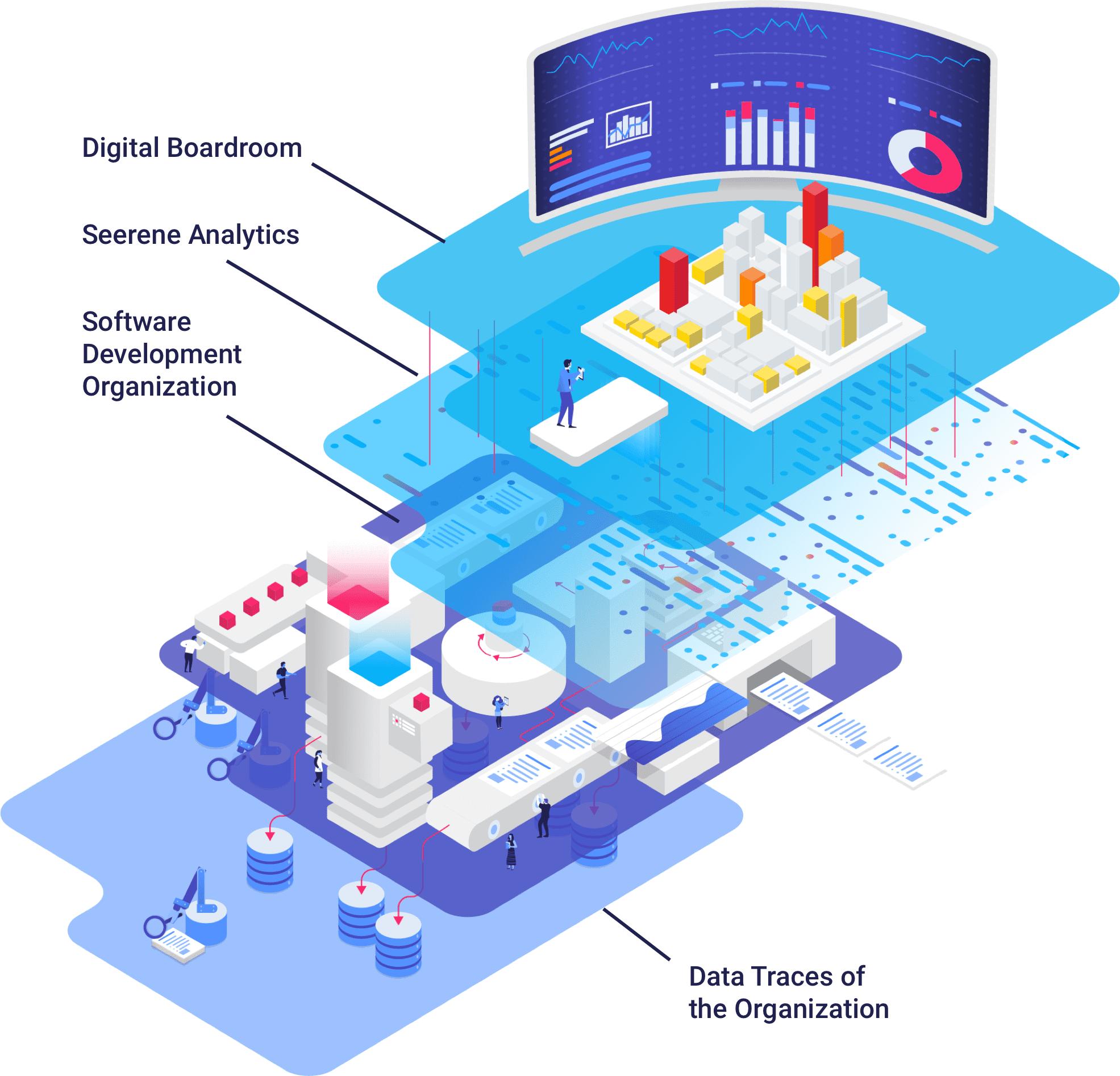 Seerene-data-analytics-management-white bg-labels@3x